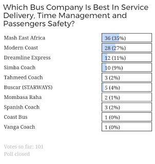 Photo of Mash East Africa Emerges Best Bus Company In Kenya Among Others